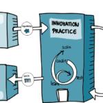 innovation ecoysystem
