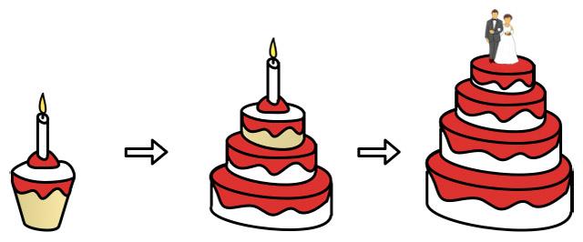 Cupcake principe