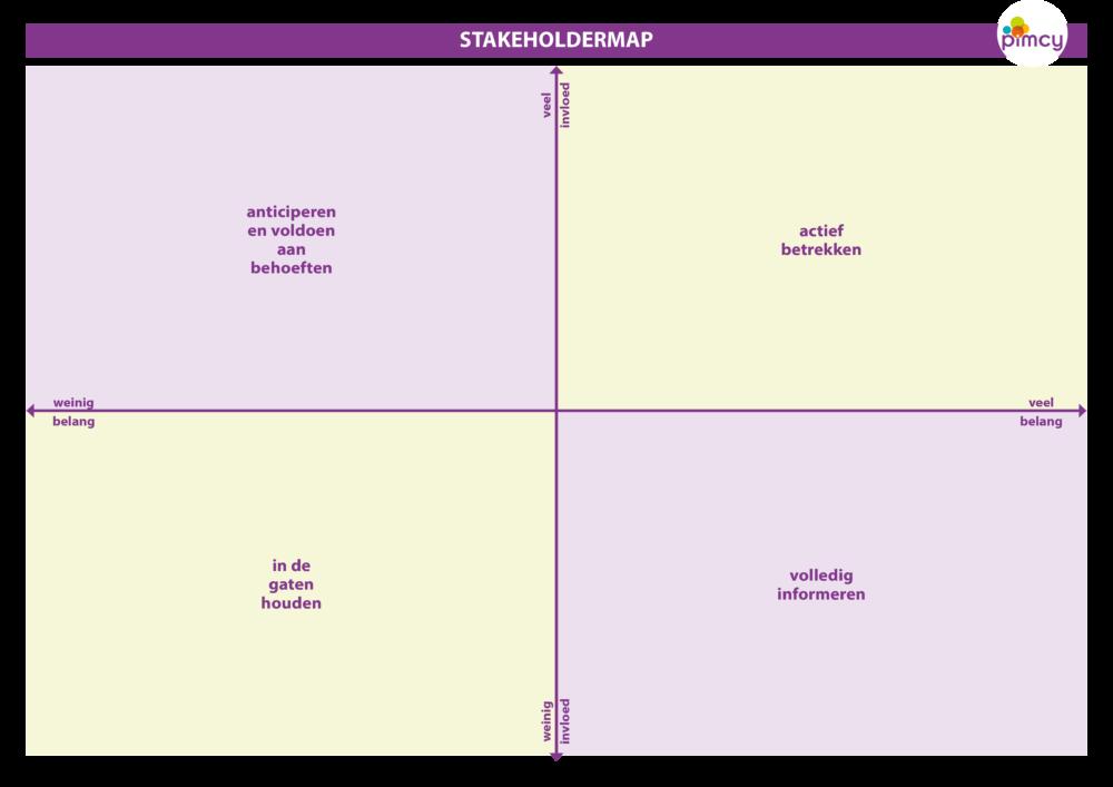 stakeholdermap