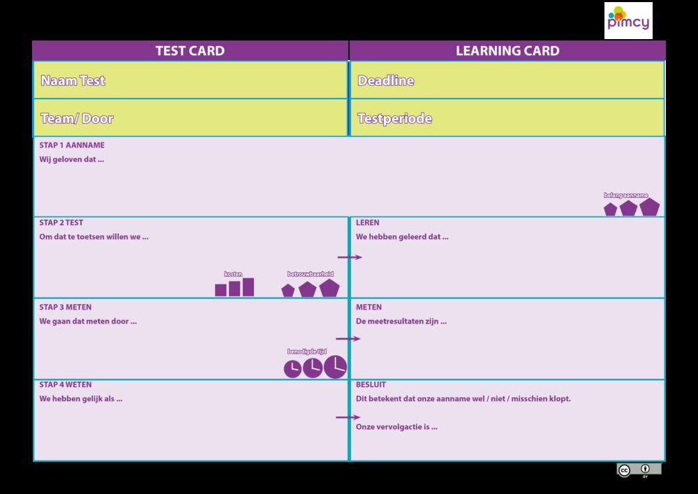 test en leer card