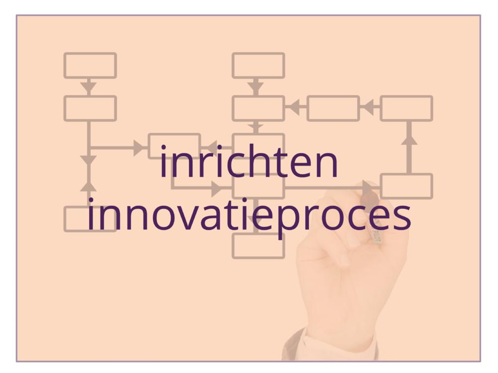 inrichten innovatieproces