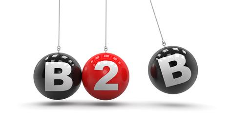 lean startup in b2b