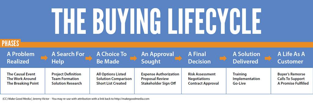 besluitvorming