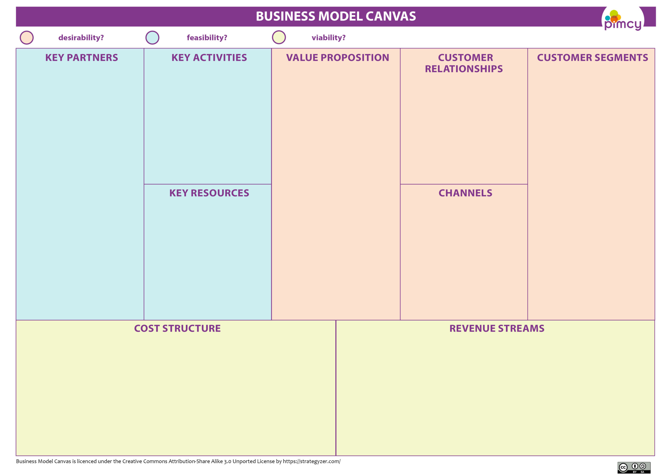 business model canvas ENG