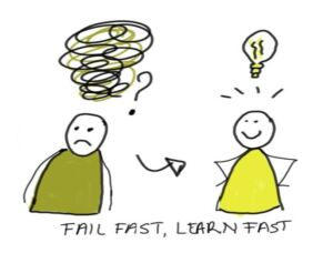 fail fast, learn fast